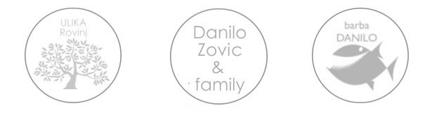 family zovic